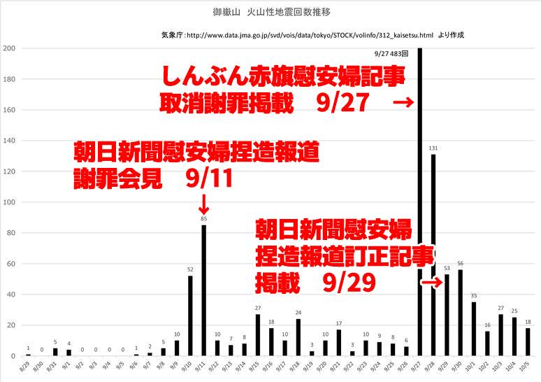 地 震YouTube動画>3本 ->画像>16枚